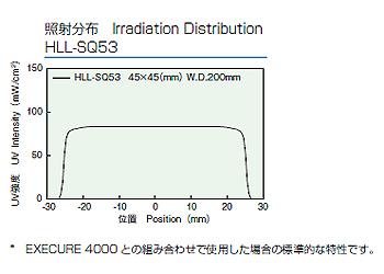 HLL-SQ53