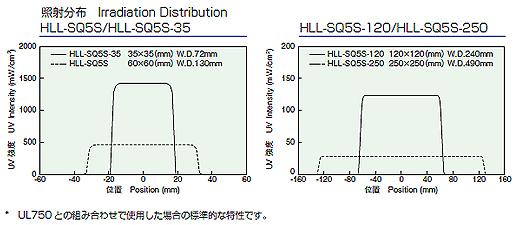 HLL-SQ5S